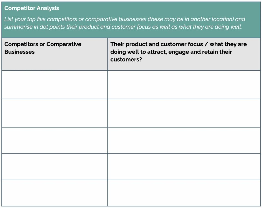 Competitor Analysis table with competitors in left column and product/customer focus/attributes in the right column