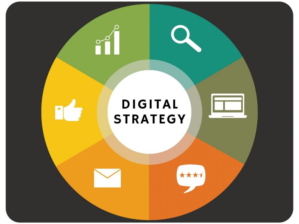 Graphic map with symbols of important factors to include in your digital strategy