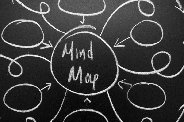 mind-map-on-blackboard-784x522