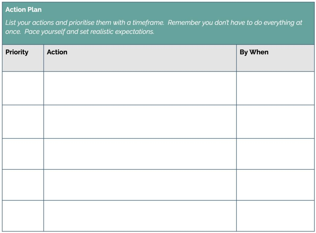 Competitor analysis action plan table with columns: Priority, Action and Deadline